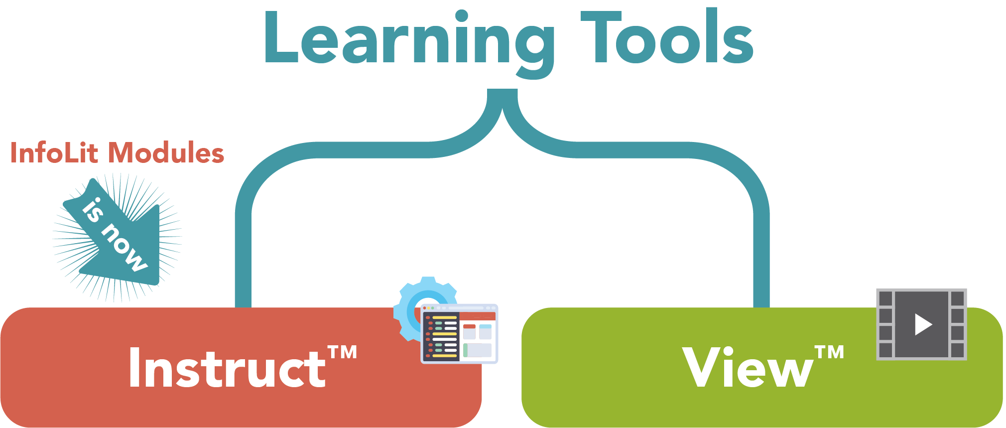 LearningTools_Instruct_View_Graphic-1